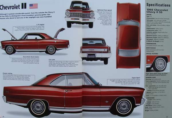 The ultimate guide to muscle cars (Book, 2014) [WorldCat.org]